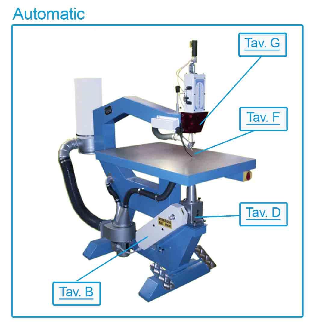 schema ricambi automatic
